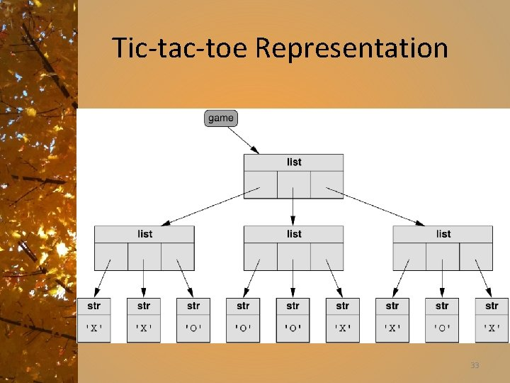 Tic-tac-toe Representation 33