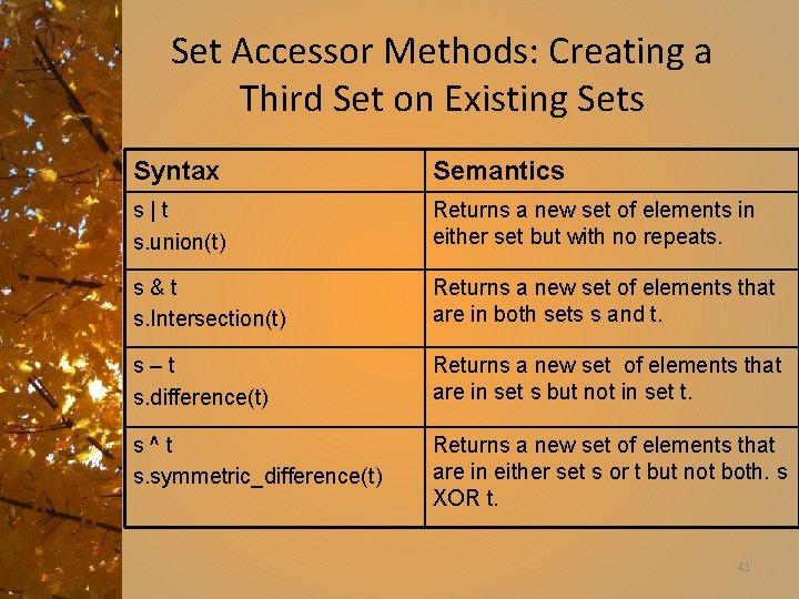 Set Accessor Methods: Creating a Third Set on Existing Sets Syntax Semantics s|t s.