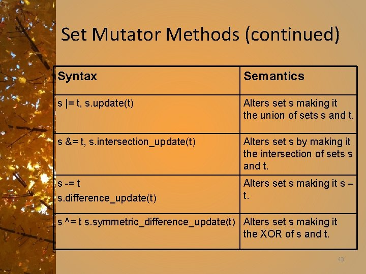 Set Mutator Methods (continued) Syntax Semantics s |= t, s. update(t) Alters set s