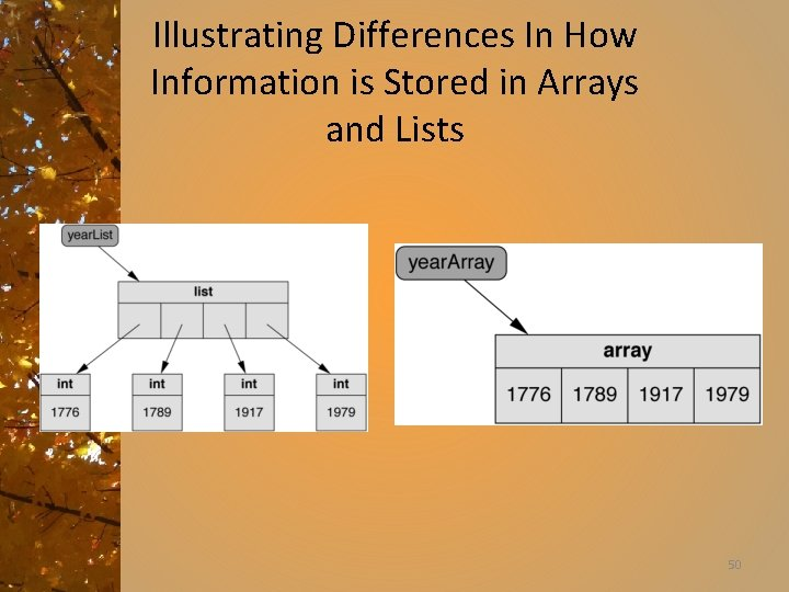 Illustrating Differences In How Information is Stored in Arrays and Lists 50