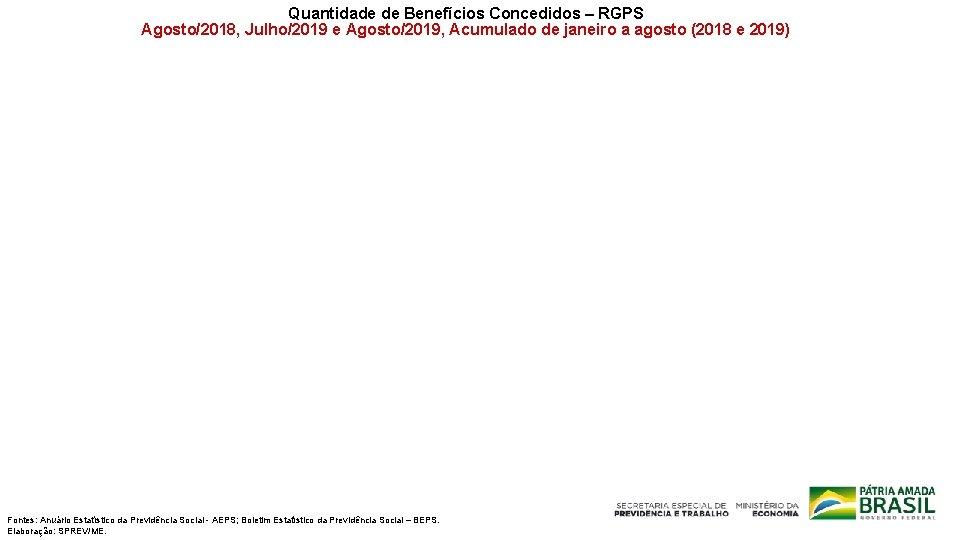 Quantidade de Benefícios Concedidos – RGPS Agosto/2018, Julho/2019 e Agosto/2019, Acumulado de janeiro a