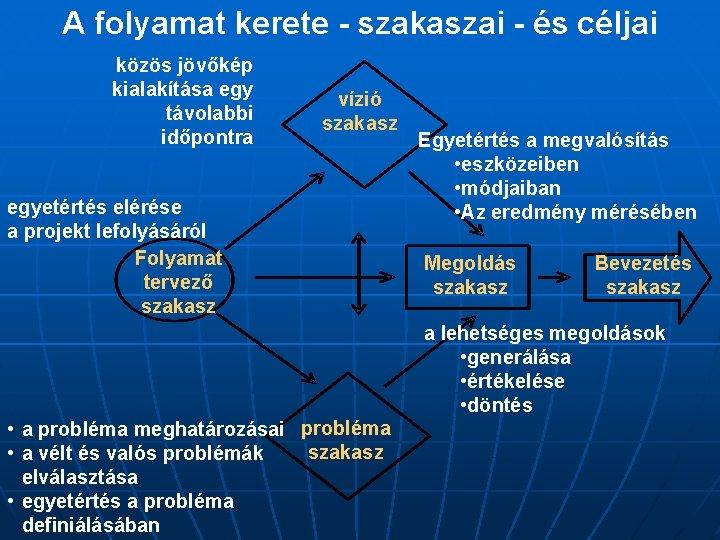 Eseménynaptár - Közös okok, közös megoldások - larafuggony.hu