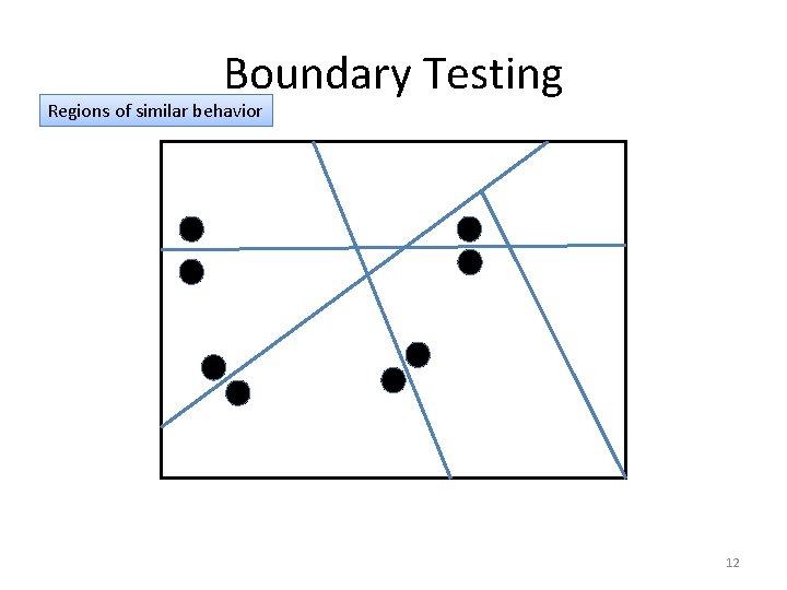 Boundary Testing Regions of similar behavior 12