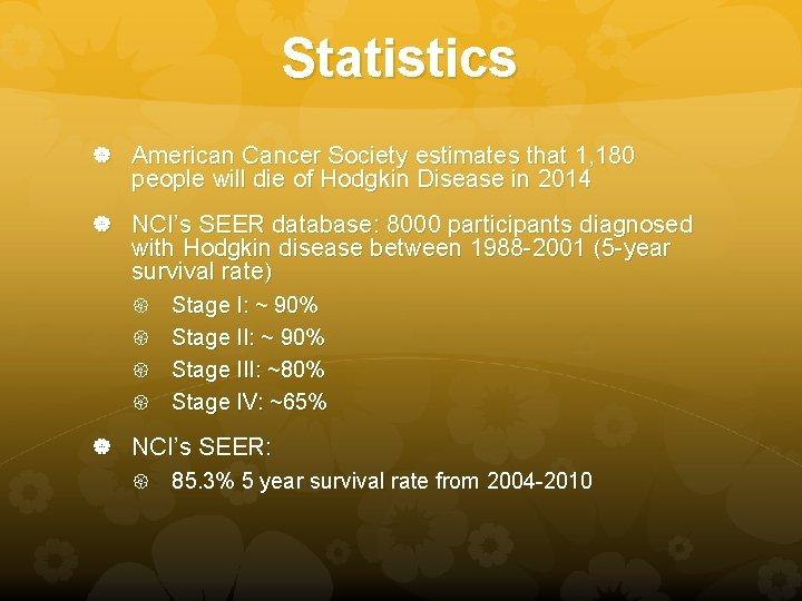 Limfom Hodgkin | Cancerul sistemului limfatic | SANADOR