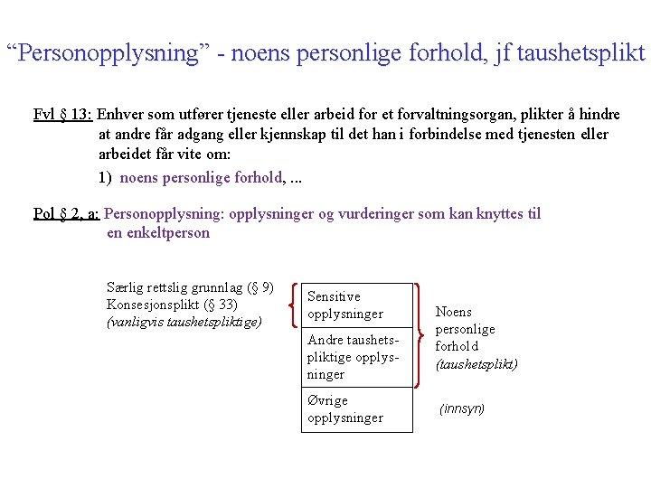 """""""Personopplysning"""" - noens personlige forhold, jf taushetsplikt Fvl § 13: Enhver som utfører tjeneste"""
