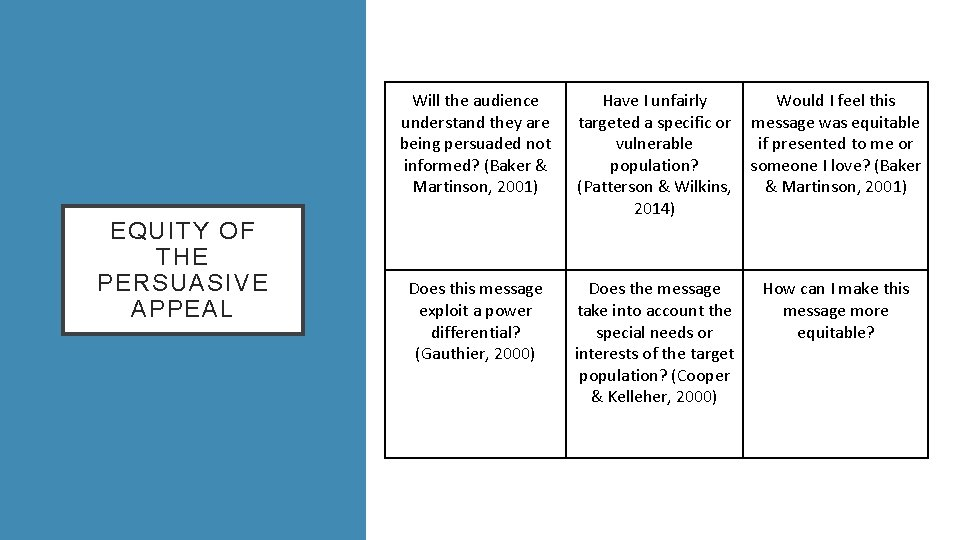 EQUITY OF THE PERSUASIVE APPEAL Will the audience understand they are being persuaded not
