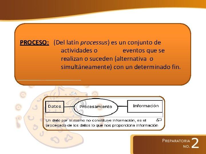 PROCESO: (Del latín processus) es un conjunto de actividades o eventos que se realizan