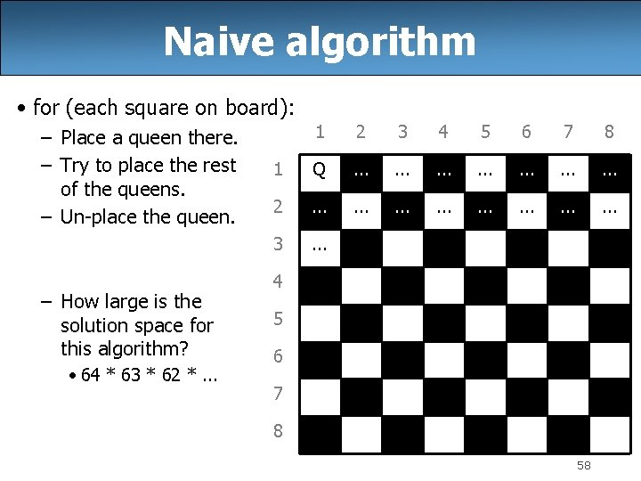 Naive algorithm • for (each square on board): – Place a queen there. –