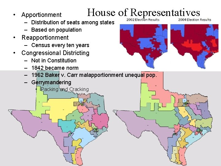 • Apportionment House of Representatives – Distribution of seats among states – Based