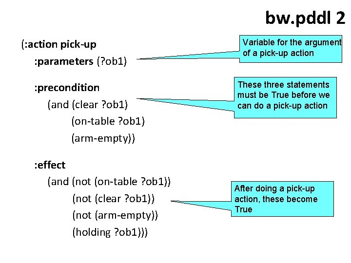 bw. pddl 2 (: action pick-up : parameters (? ob 1) : precondition (and