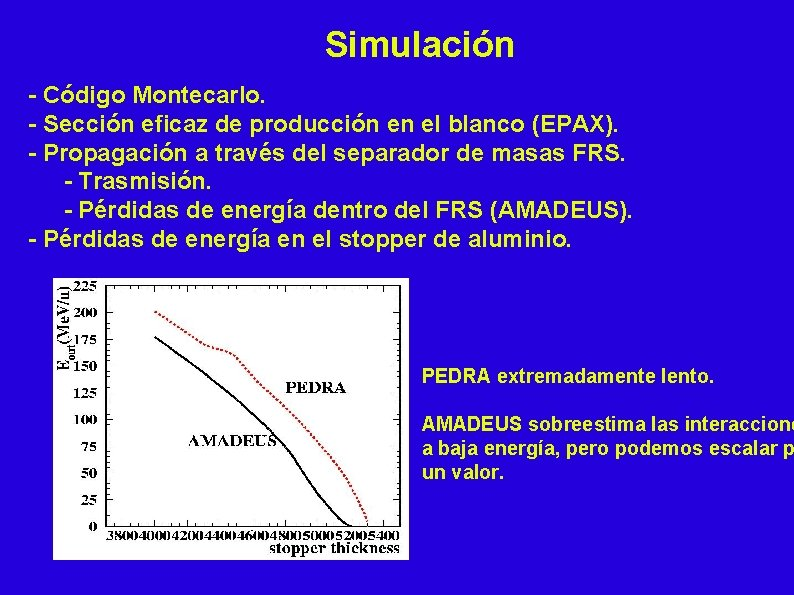 Simulación - Código Montecarlo. - Sección eficaz de producción en el blanco (EPAX). -