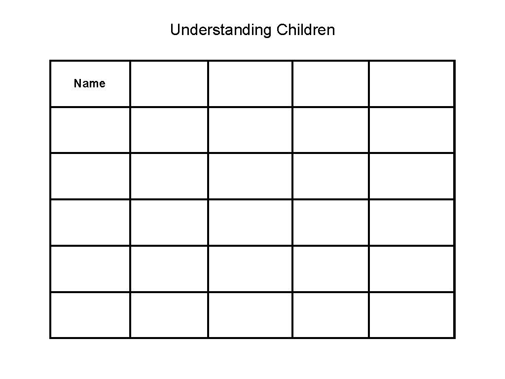 Understanding Children Name