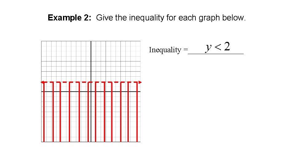 Example 2: Give the inequality for each graph below. Inequality =_______
