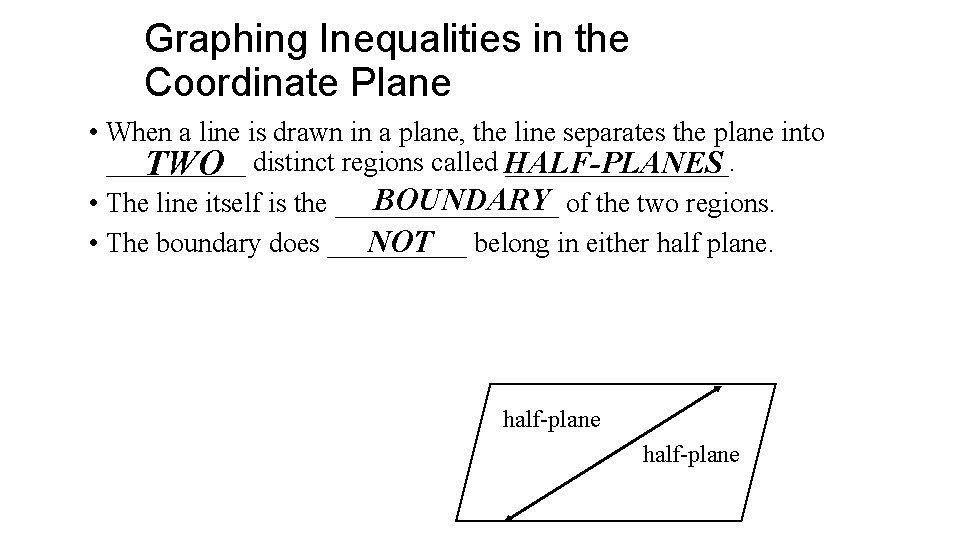 Graphing Inequalities in the Coordinate Plane • When a line is drawn in a