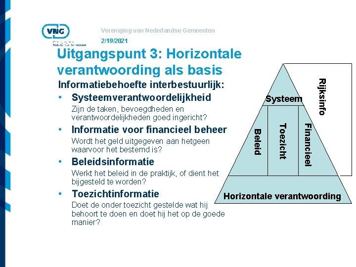 Vereniging van Nederlandse Gemeenten 2/19/2021 Uitgangspunt 3: Horizontale verantwoording als basis Rijksinfo Informatiebehoefte interbestuurlijk: