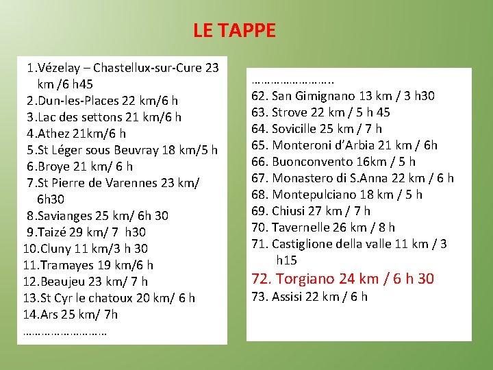 LE TAPPE 1. Vézelay – Chastellux-sur-Cure 23 km /6 h 45 2. Dun-les-Places 22