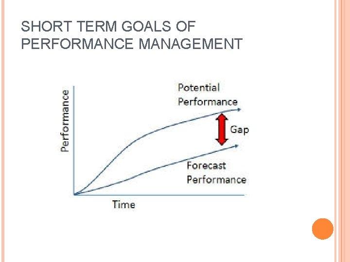 SHORT TERM GOALS OF PERFORMANCE MANAGEMENT