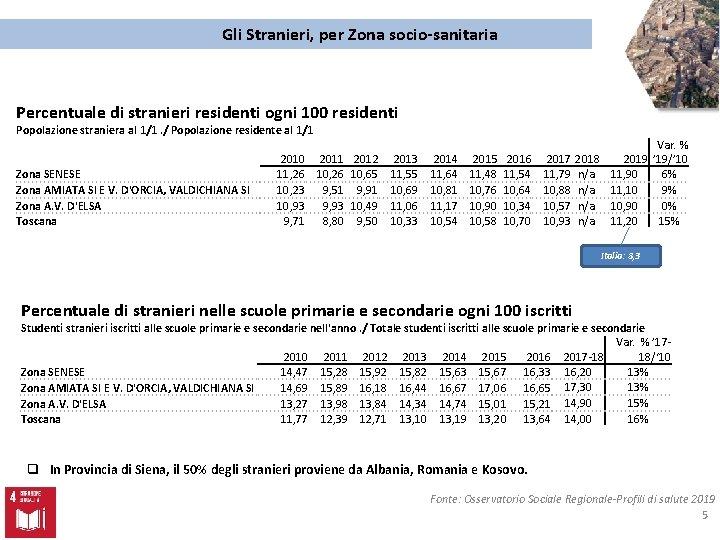 Gli Stranieri, per Zona socio-sanitaria Percentuale di stranieri residenti ogni 100 residenti Popolazione straniera