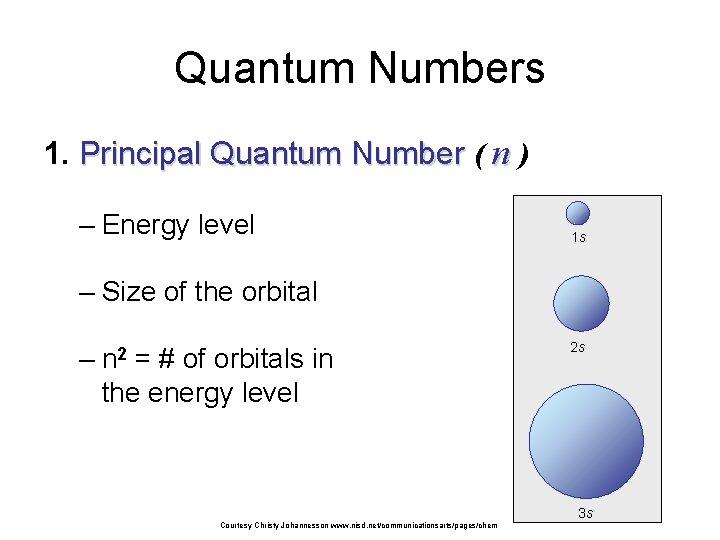 Quantum Numbers 1. Principal Quantum Number ( n ) – Energy level 1 s