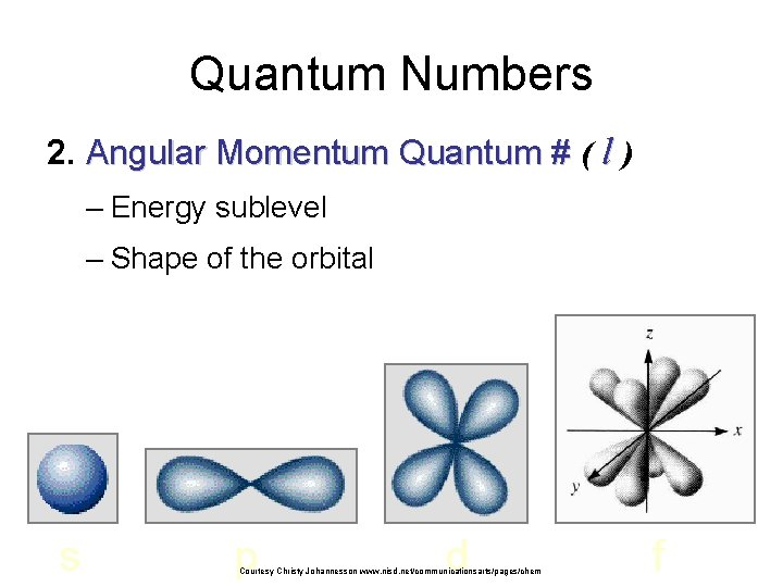 Quantum Numbers 2. Angular Momentum Quantum # ( l ) – Energy sublevel –