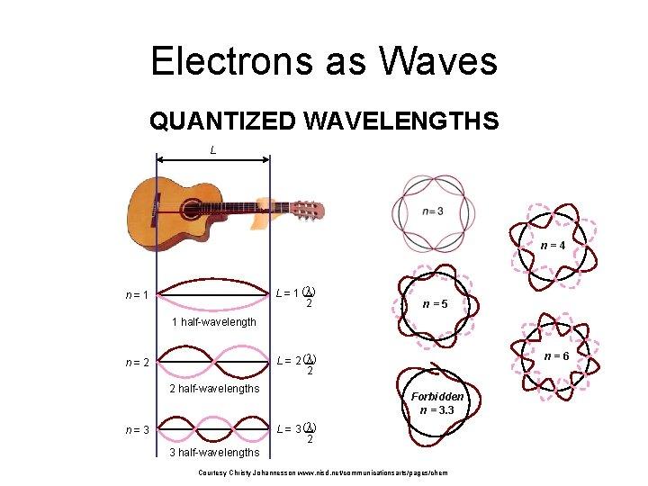 Electrons as Waves QUANTIZED WAVELENGTHS L n=4 L = 1 (l ) 2 n=1