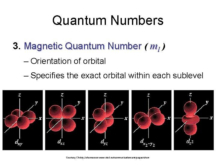 Quantum Numbers 3. Magnetic Quantum Number ( ml ) – Orientation of orbital –