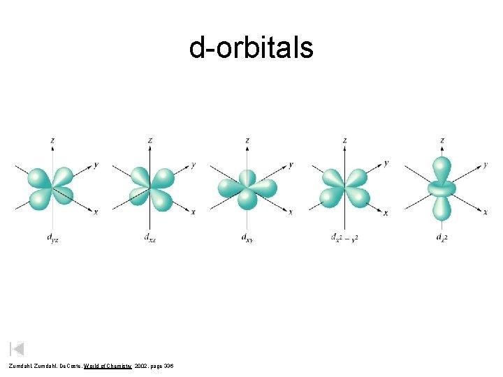 d-orbitals Zumdahl, De. Coste, World of Chemistry 2002, page 336