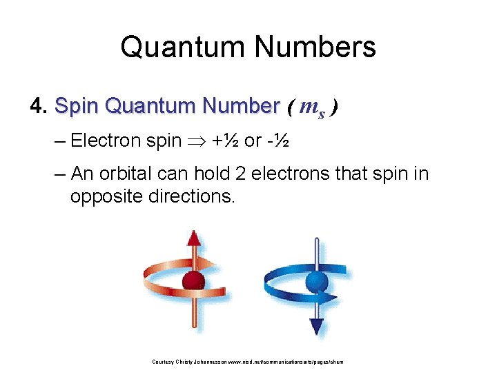 Quantum Numbers 4. Spin Quantum Number ( ms ) – Electron spin +½ or