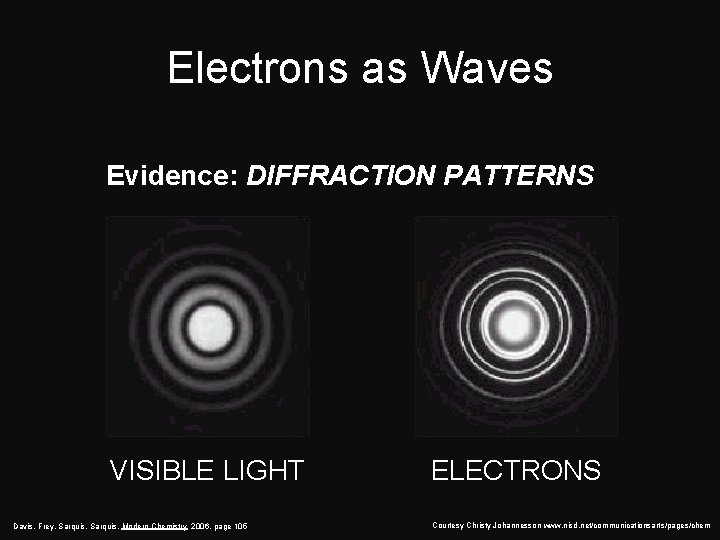 Electrons as Waves Evidence: DIFFRACTION PATTERNS VISIBLE LIGHT Davis, Frey, Sarquis, Modern Chemistry 2006,