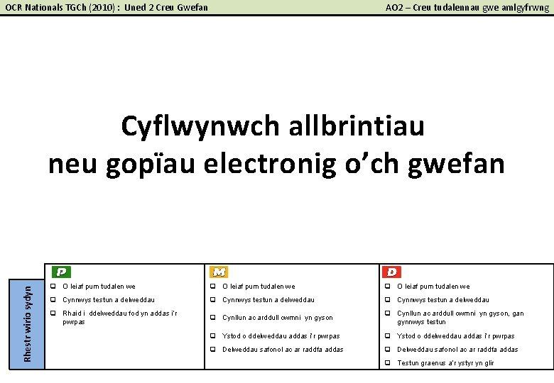 AO 2 – Creu tudalennau gwe amlgyfrwng OCR Nationals TGCh (2010) : Uned 2