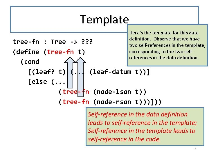 Template Here's the template for this data definition. Observe that we have two self-references