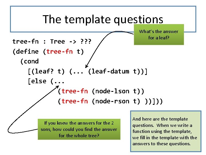 The template questions What's the answer for a leaf? tree-fn : Tree -> ?