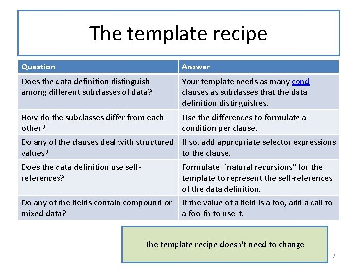 The template recipe Question Answer Does the data definition distinguish among different subclasses of