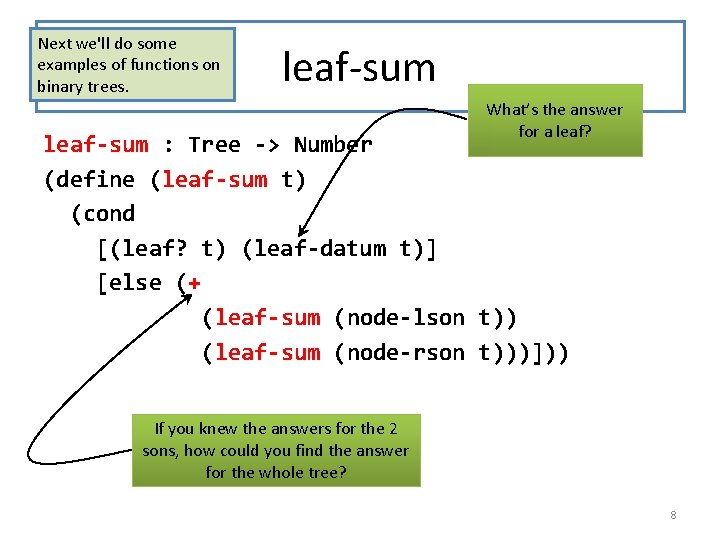 Next we'll do some examples of functions on binary trees. leaf-sum What's the answer