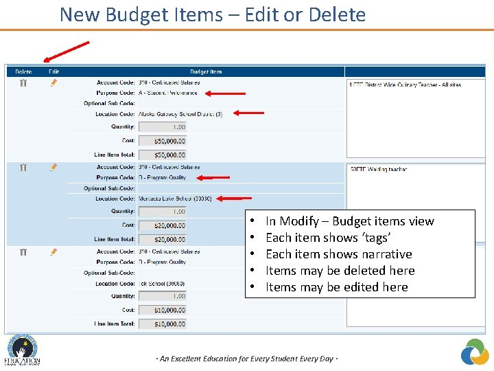 New Budget Items – Edit or Delete • • • In Modify – Budget