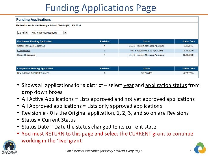 Funding Applications Page • Shows all applications for a district – select year and