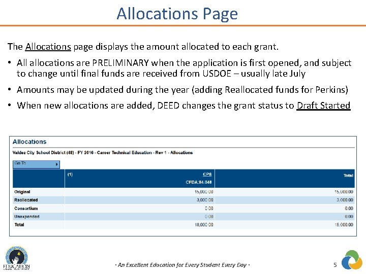 Allocations Page The Allocations page displays the amount allocated to each grant. • All