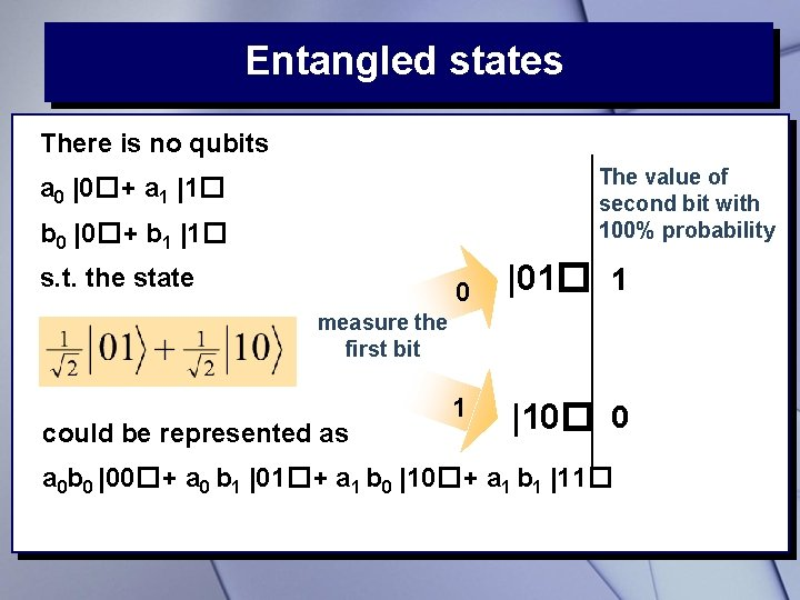 Entangled states There is no qubits The value of second bit with 100% probability