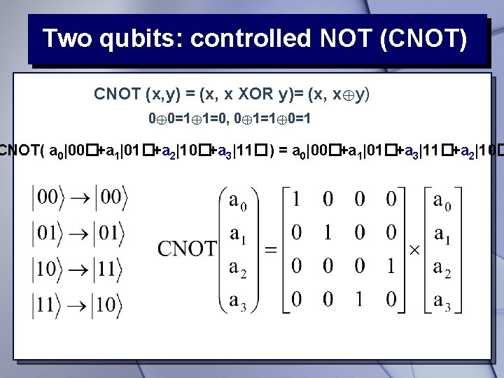 Two qubits: controlled NOT (CNOT) CNOT (x, y) = (x, x XOR y)= (x,