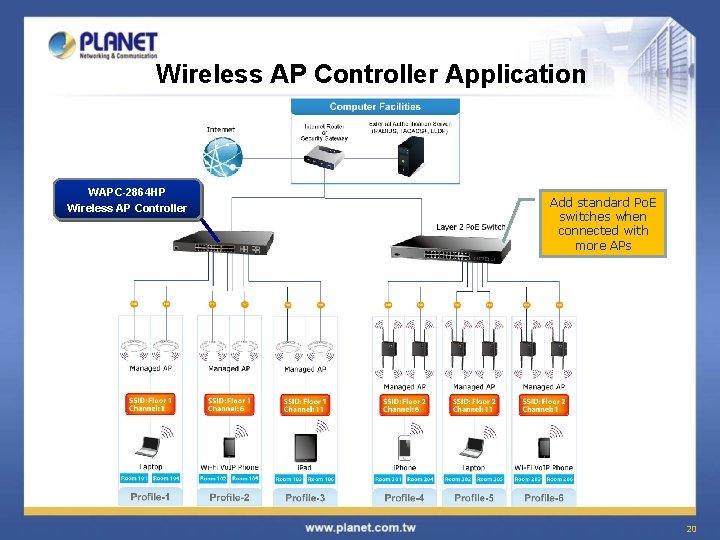 Wireless AP Controller Application WAPC-2864 HP Wireless AP Controller Add standard Po. E switches