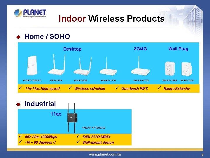 Indoor Wireless Products u Home / SOHO 3 G/4 G Desktop WDRT-1200 AC FRT-415