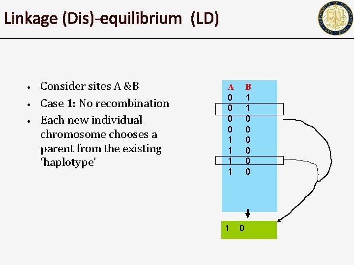 Linkage (Dis)-equilibrium (LD) • • • Consider sites A &B Case 1: No recombination