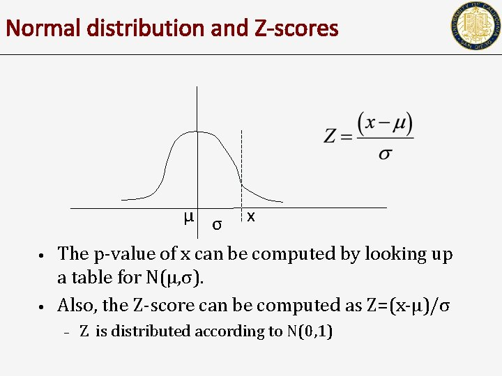 Normal distribution and Z-scores μ σ • • x The p-value of x can