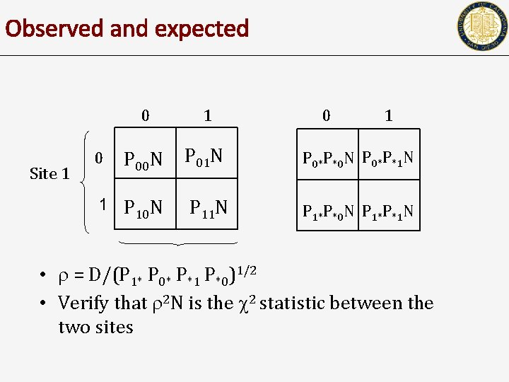 Observed and expected Site 1 0 1 P 00 N P 01 N P