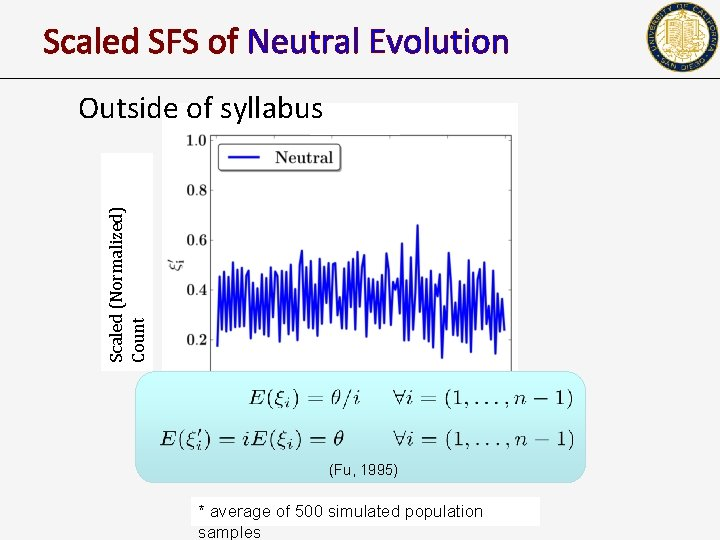 Scaled SFS of Neutral Evolution Scaled (Normalized) Count Outside of syllabus Frequenc y (Fu,