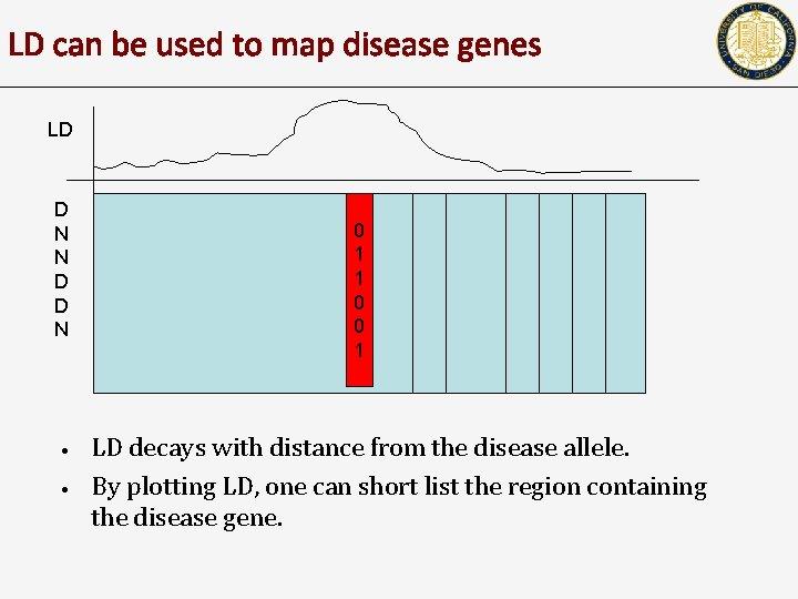 LD can be used to map disease genes LD D N N D D
