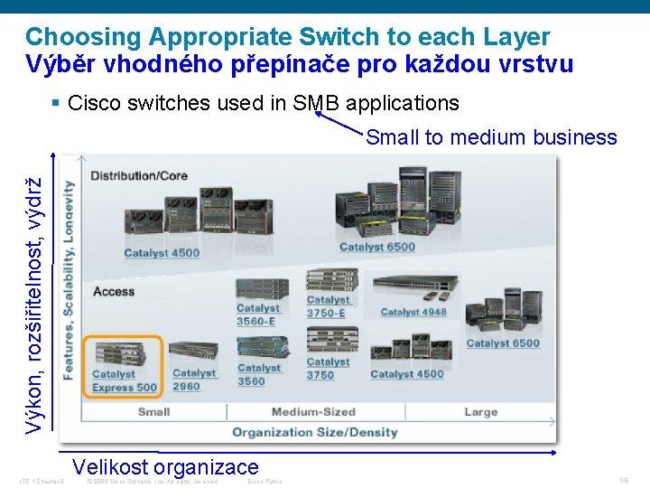 Choosing Appropriate Switch to each Layer Výběr vhodného přepínače pro každou vrstvu § Cisco