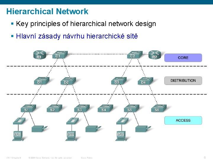 Hierarchical Network § Key principles of hierarchical network design § Hlavní zásady návrhu hierarchické