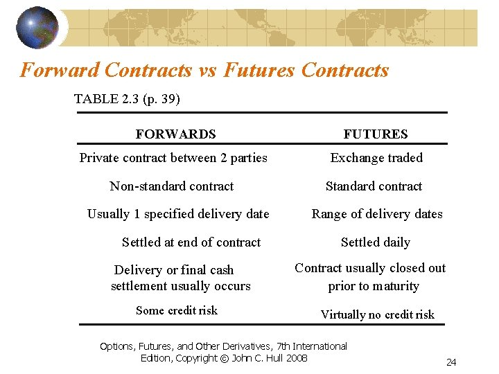Forward Contracts vs Futures Contracts TABLE 2. 3 (p. 39) FORWARDS FUTURES Private contract