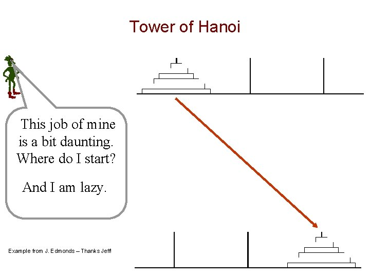 Tower of Hanoi This job of mine is a bit daunting. Where do I